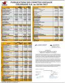 Etats financiers (semestriel) 2017
