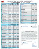 Etats financiers 2016