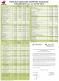 البيانات المالية (نصف سنوية) 2014